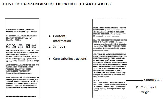 What is Clothing Labels? Description of Care Label Jeans | Auto ...