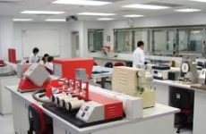 List of Textile Lab Equipments