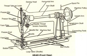 Parts of lock Stitch Machine