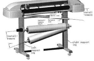 Plotter Machine Parts
