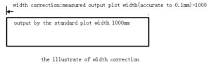 Plotters Correction in Width