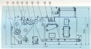 Parts of Bale Opener