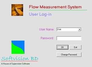 Water Flow Meter Measurement System Analysis