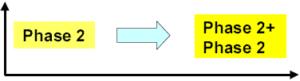 GSM phase before teletalk 3g