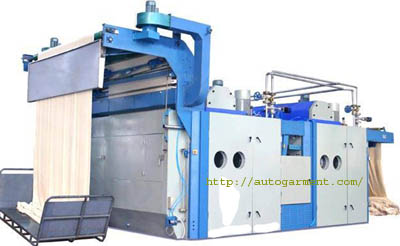 Air Blowing Softening & Drying Machine. Fabric Wash and Dry