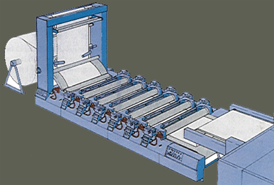 Digital Textile Printing Machine List and Description | Auto Garment