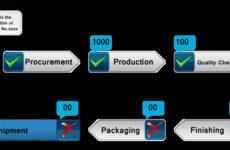 Garments Textile ERP Software List