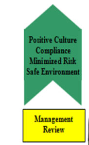 What is Environment Policy, Health and Safety Policy