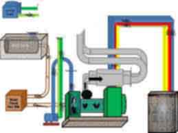 Generator Cooling Tank Chemical Process