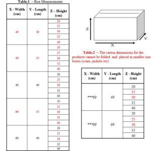 SOP for Garments Carton Process