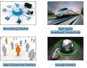 A Complete IT Solution Provider
