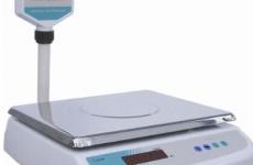 Calibration of Weighing Machine